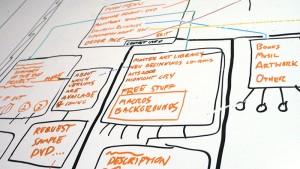 Herramientas para la gestión de tareas y proyectos
